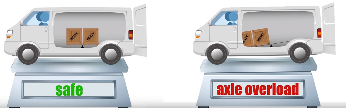 8bf57173a6 Weight limits explained and which vans are best for payload ...