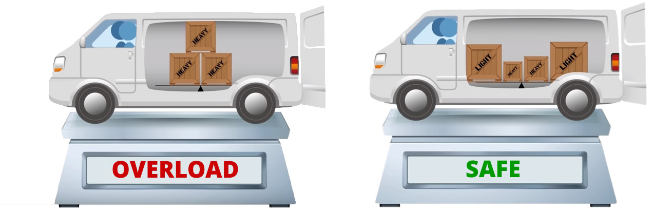 Weight Limits Explained And Which Vans Are Best For Payload Vanchamp Co Uk